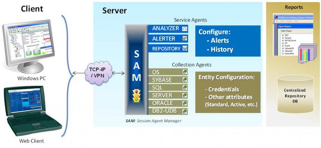 Bradmark Surveillance | Enterprise Server Monitoring Solution 2