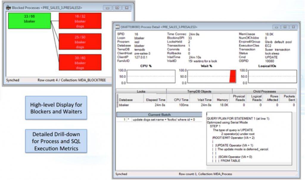 Bradmark Surveillance | Enterprise Server Monitoring Solution 4