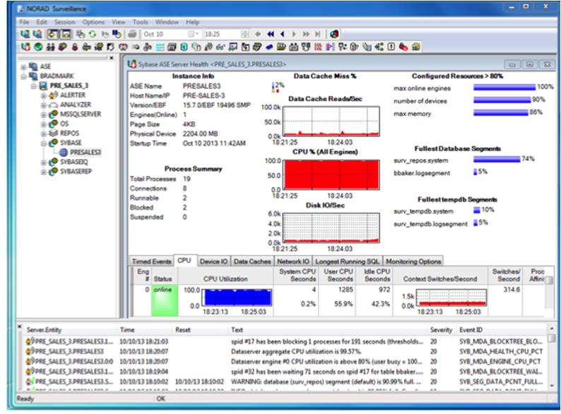 Bradmark Surveillance | Enterprise Server Monitoring Solution 1